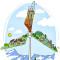 tendance energie locale suisse energie durable
